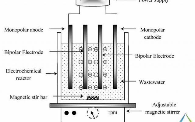 فرآیند الکترو کواگولاسیون برای تصفیه فاضلاب صنعتی
